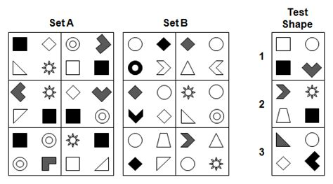 design pattern test questions what is ukcat abstract reasoning graduatewings co uk