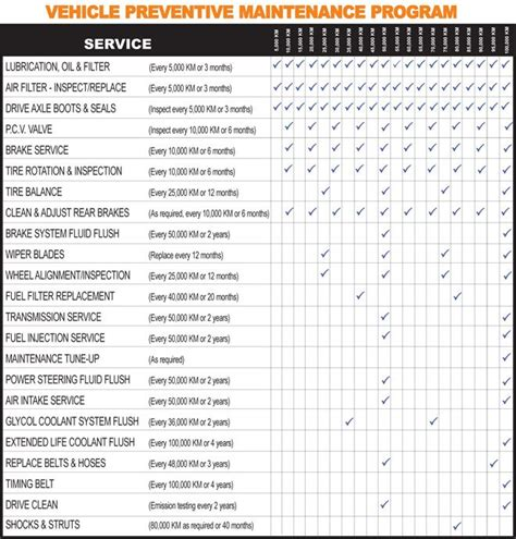 Best 25 Vehicle Maintenance Log Ideas On Pinterest Auto Maintenance Car Vehicle And Car Mechanic Schedule Template