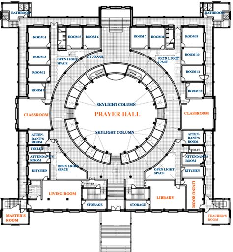 Temple Floor Plan | buddhist master harvard ph d now temple builder
