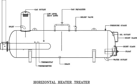 heater treater diagram pin horizontal heater treater sense on