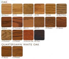 polyshades colors http www eliaswoodwork colorsles woodstaincolors