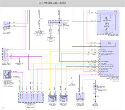 zt chevy silverado abs module diagram schematic wiring