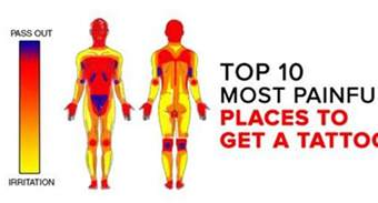 most painful tattoo areas top 10 most places to get a us abrozzi
