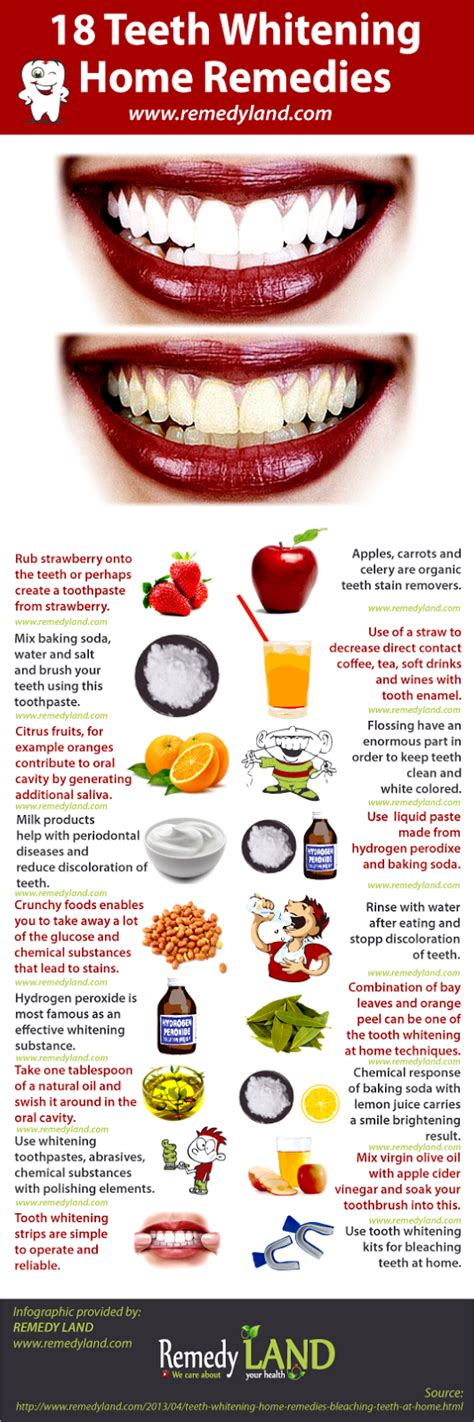 18 teeth whitening home remedies for bleaching teeth at