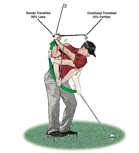 golf swing top view quotes by david leadbetter like success