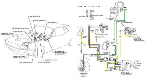 mustang ignition switch wiring diagram wiring diagram