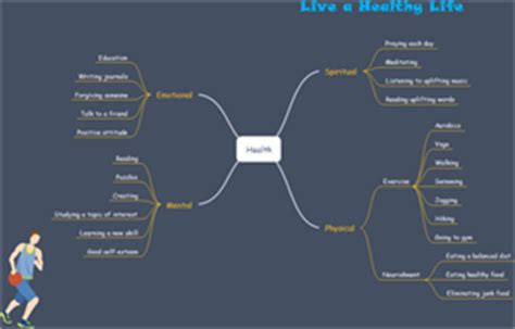 mind map examples  templates healthy lifestyle