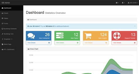 jquery admin panel template free bootstrap starter templates a great set of themes and
