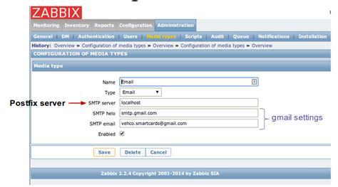 tutorial zabbix gmail postfix zabbix server configuration core setup guillaume