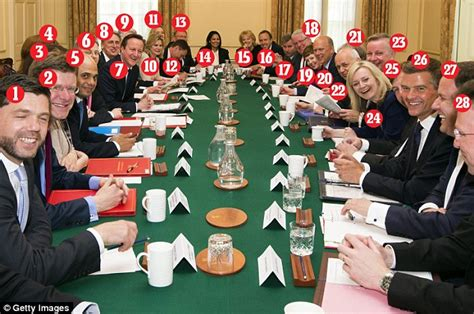 Define Cabinet Departments Uk Election 2015 Quentin Letts On The New Cabinet Daily Mail
