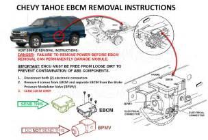 2001 chevrolet tahoe abs module autos post