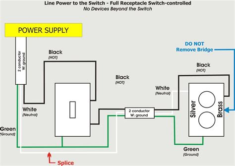 receptacle switch wiring diagram repair wiring scheme