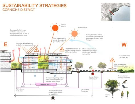 layout design strategies asla 2012 professional awards a strategic masterplan for