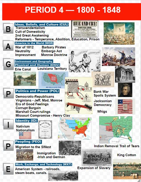 us history themes quizlet period 4 1800 1848 apush heritage