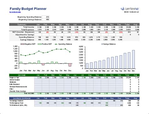family budget template excel family budget planner for excel