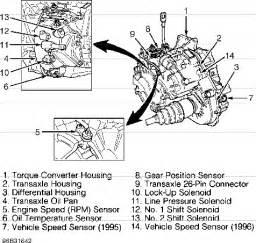 shift lock volvo 850 wiring diagram get free image about wiring diagram