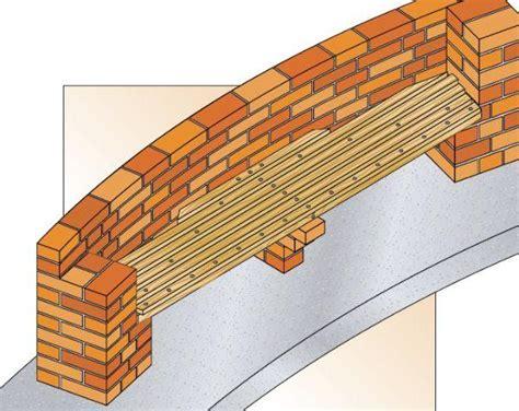 costruire una panchina in legno attrezzare il giardino in fai da te con mattoni