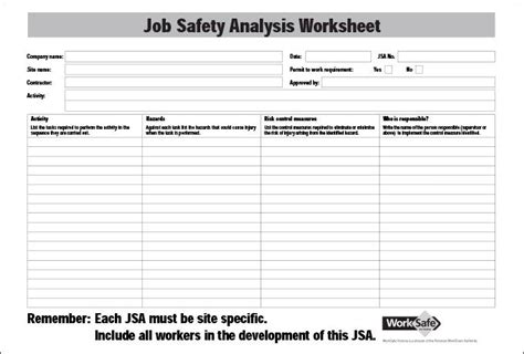 Job Hazard Analysis Worksheet Pertamini Co Throughout Activity Hazard Analysis Template Activity Hazard Analysis Form Template