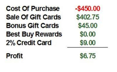 400 Gift Card Best Buy - maximizing best buy gift card sales make a profit and increase spend