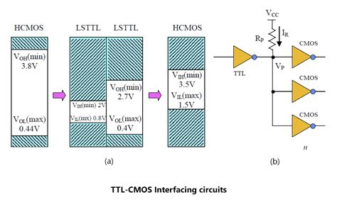 digital integrated circuits ttl ttl and cmos integrated circuits 28 images difference between cmos and ttl circuitary and
