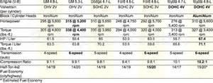 Toyota Tundra Towing Capacity Chart 2011 Tundra Towing Capacity Chart Review Ebooks