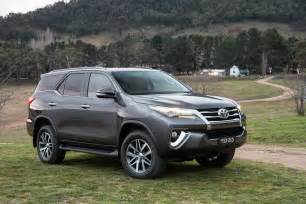Toyota Fortuner 2016 Toyota Fortuner This Is Finally It W
