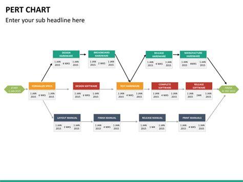 pert chart template free pert chart powerpoint sketchbubble