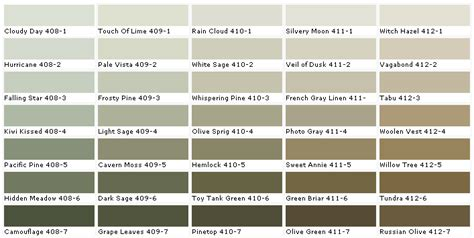 pittsburgh paints pittsburgh paint colors pittsburgh colors house paint colors paint