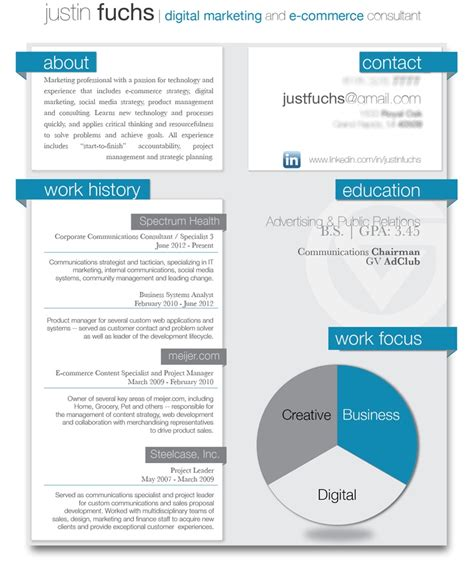Digital Resume Template pin by torii kazz on marketing