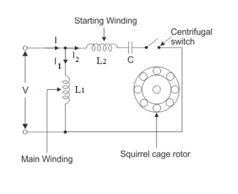 ac induction motor circuit ac single phase induction motor phase difference problem electrical engineering stack exchange