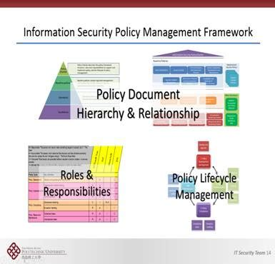 university s information security policy charter