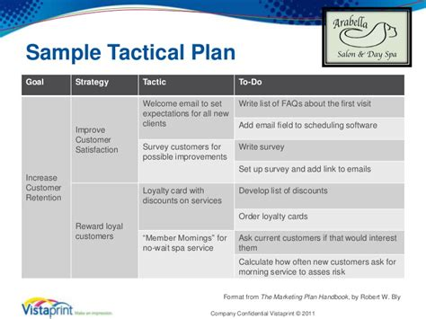 marketing tactical plan template plan template