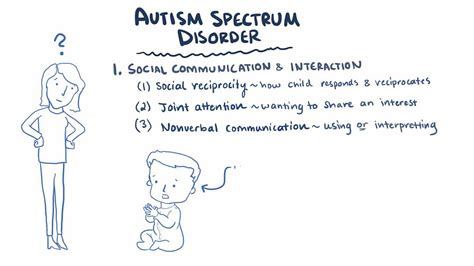 the politics of autism navigating the contested spectrum books file autism spectrum disorder webm wikiversity