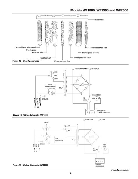 speedaire air compressor wiring diagram jzgreentown