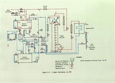 rv tank sensor wiring diagram also water temp rv free