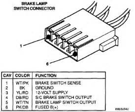 Jc4 Brake System Dodge Ram Questions Location Of Brake Light Ground