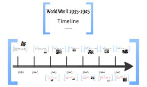 mahatma gandhi biography timeline mohandas gandhi timeline by bowen chin on prezi