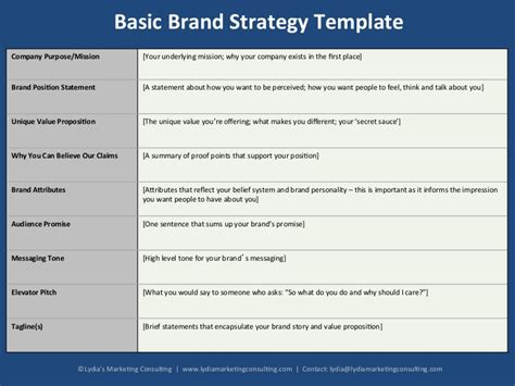 Basic Brand Strategy Template For B2b Startups Brand Message Template
