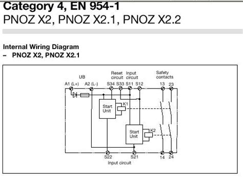 100 wiring diagram for pilz safety relay pilz