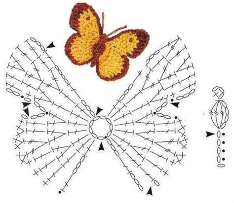 esquema de mariposas para polera crochet m 225 s de 1000 im 225 genes sobre cestas decoradas en pinterest