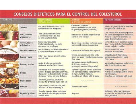 alimentos para el colesterol alto dieta para colesterol