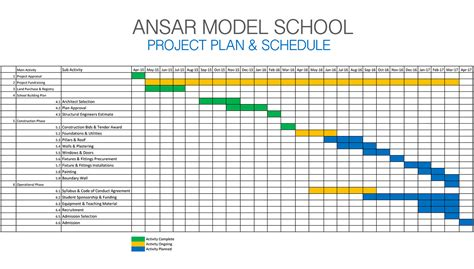 house construction project plan ansar model school