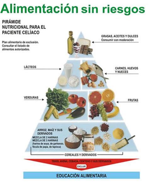 alimentos prohibidos para celiacos curiosidades cel 237 acos al d 237 a