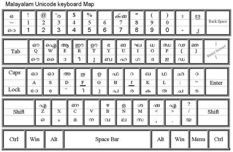 keyboard layout malayalam typing malayalam unicode keyboard map