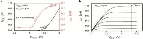 tri gate transistor pdf tri gate transistor pdf 28 images gate transistor minimum 28 images irg4pc40s pdf资料下载 电子技术资料