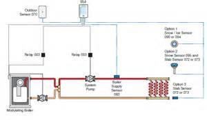 taco wiring diagram taco power wiring elsavadorla