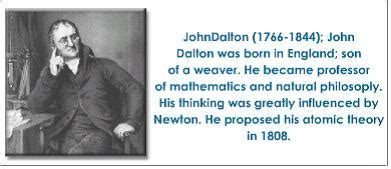 how did goldstein discover the proton dalton s creation of the atomic theory thinglink