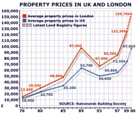 how to price a house bbc news business housing a bust to come