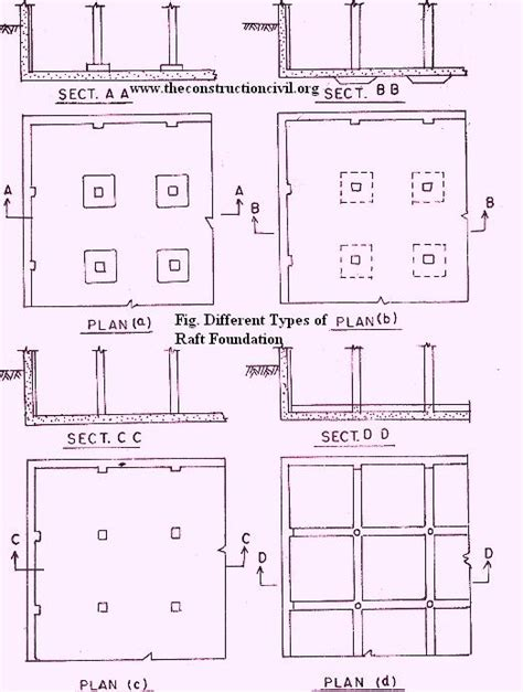 Floor Plan Definition by Raft Or Mat Foundations The Construction Civil