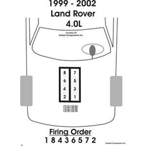 land rover discovery firing order solved what is the firing order on a 2000 landrover fixya